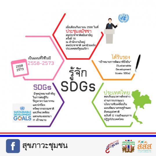 รู้จัก SDGs