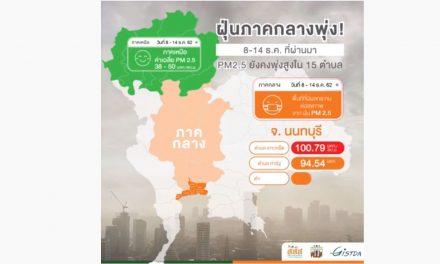 ฝุ่นภาคกลางพุ่ง! 8-14 ธ.ค. ที่ผ่านมา PM2.5 ยังคงพุ่งสูงใน 15 ตำบล