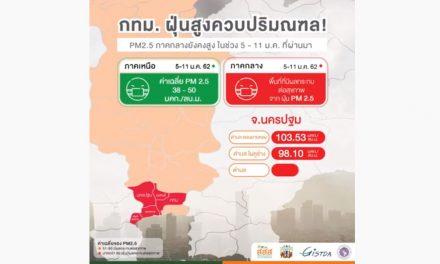 กทม. ฝุ่นสูงควบปริมณฑล! PM2.5 ภาคกลางยังคงสูง ในช่วง 5 – 11 ม.ค. ที่ผ่านมา