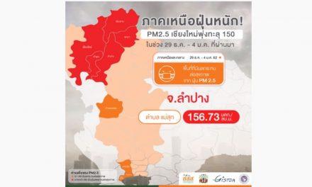 ภาคเหนือฝุ่นหนัก! PM2.5 เชียงใหม่พุ่งทะลุ 150 ในช่วง 29 ธ.ค. – 4 ม.ค. ที่ผ่านมา