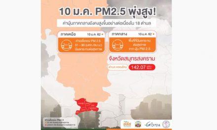 10 ม.ค. PM2.5 พุ่งสูง! ค่าฝุ่นภาคกลางยังคงสูงขึ้นอย่างต่อเนื่องใน 18 ตำบล