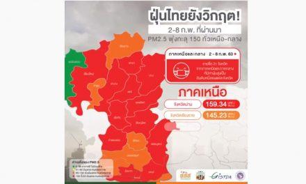 ฝุ่นหนักทั่วไทย! PM2.5 เหนือ-กลางสูงทะลุ 170 ในช่วง 12 – 18 ม.ค. ที่ผ่านมา
