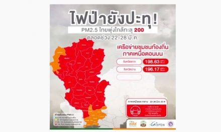 ไฟป่ายังปะทุ! PM2.5 ไทยพุ่งใกล้ทะลุ 200 ตลอดช่วง 22-28 มี.ค.
