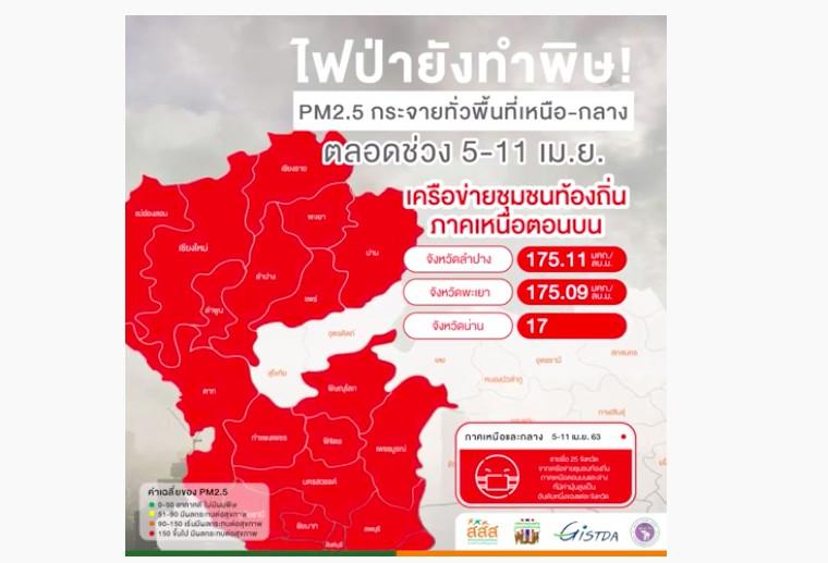 ไฟป่ายังทำพิษ! PM2.5 กระจายทั่วพื้นที่เหนือ-กลาง ตลอดช่วง 5-11 เม.ย.