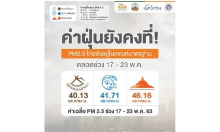 ค่าฝุ่นยังคงที่! PM2.5 ไทยยังอยู่ในเกณฑ์มาตรฐาน ตลอดช่วง 17 – 23 พ.ค.