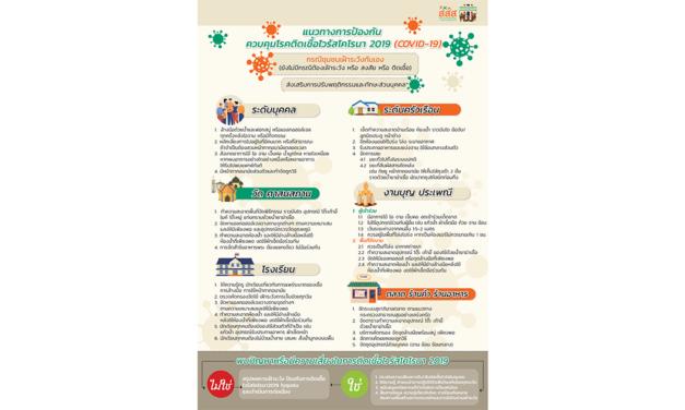 แนวทางการป้องกัน ควบคุมโรคติดเชื้อไวรัสโคโรนา 2019 (COVID-19)