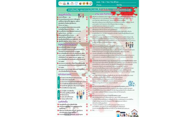 ใบงาน การป้องกันและควบคุมโรคติดเชื้อ ไวรัสโคโรนา 2019 (COVID-19)